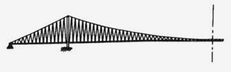 Sistema de suspensión con péndolas inclinadas