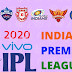 IPL 2020 Team player list - Full squad after auction