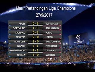 Hasil Pertandingan Liga Champions Eropa