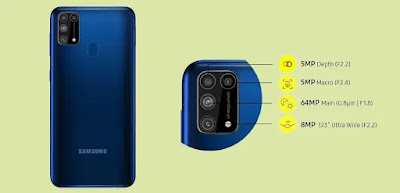 The 5 Explanations Why Samsung Galaxy M31 Is a Fantastic Handset For Youths