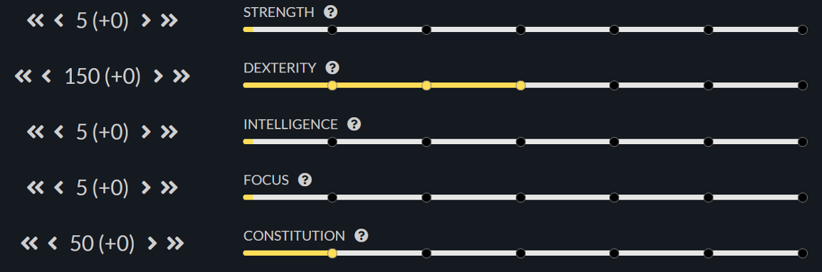 Distribution of the attributes on level 60