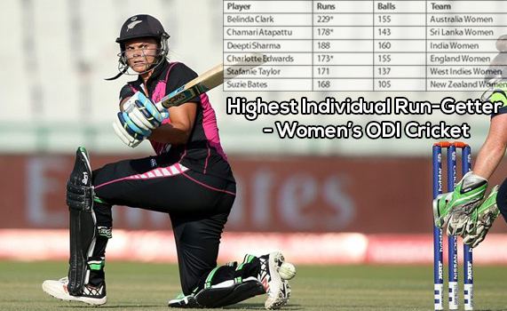 Highest individual Run-Getter in Women's ODI Cricket
