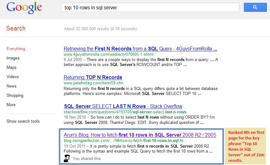 Arun Ramachandan - Blog: Ranked 4th on Google com for