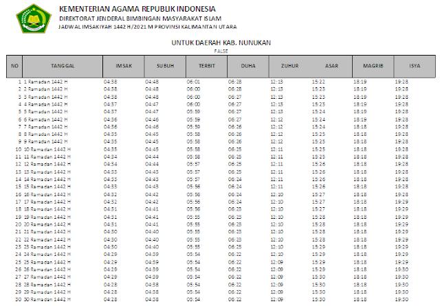 Jadwal Imsakiyah Ramadhan 1442 H Kabupaten Nunukan, Provinsi Kalimantan Utara