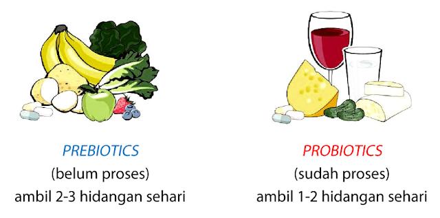9 Kebaikan Probiotik untuk Kesihatan