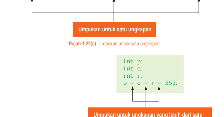 Jawapan Buku Latihan Ask Tingkatan 2 - Contoh Pom