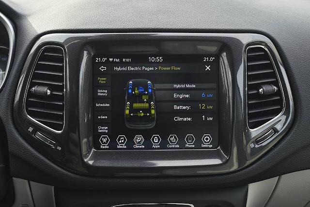 Jeep Compass 4xe Híbrido Plug-in fica para 2021 no Brasil