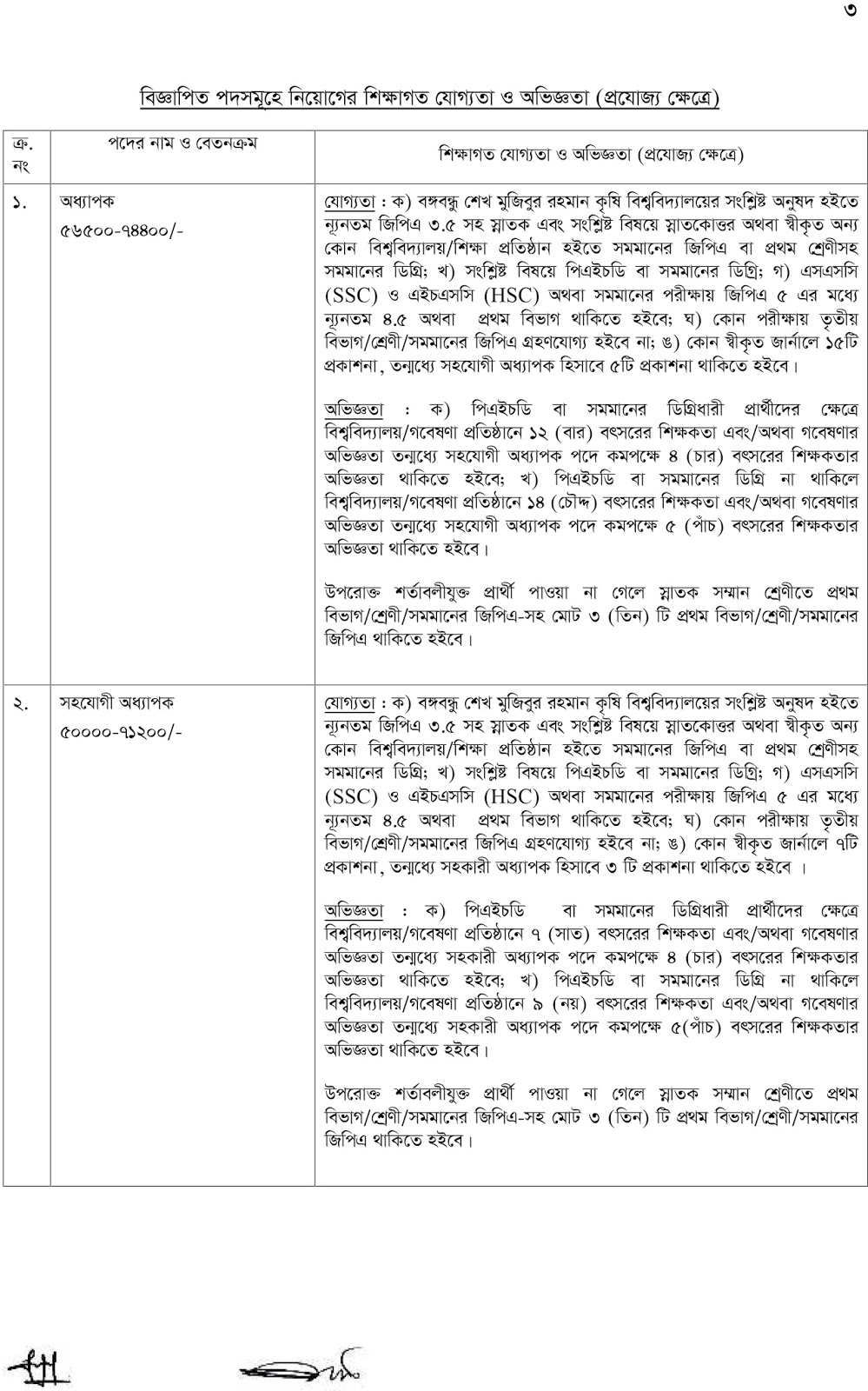 BSMRAU Professor and lecturer Recruitment Circular 2018
