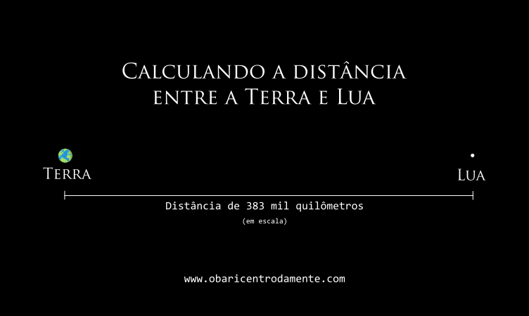 calculando-a-distancia-entre-a-terra-e-a-lua
