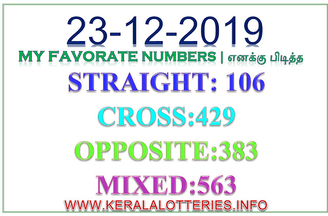 KERALA LOTTERY GUESSING FAVORATE NUMBER DATED 2019.12.22