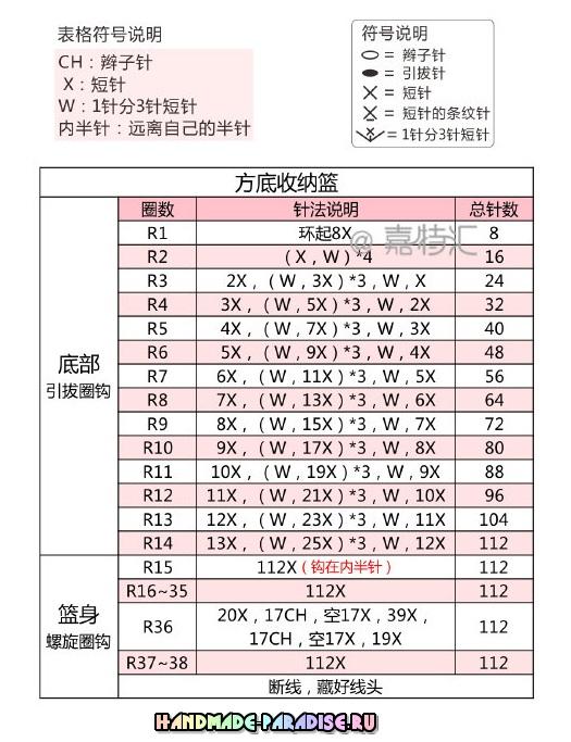 Схемы вязания (1)
