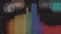 Miglior Enciclopedia di musica interattiva online per sapere e ascoltare di tutto