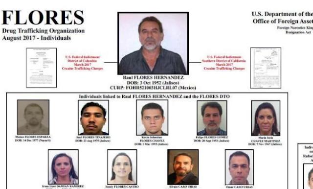 Raúl Flores  de la talla de 'El Chapo' Guzmán
