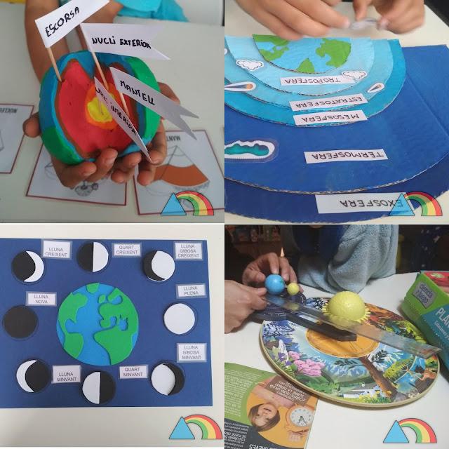Capas de la Tierra hechas con plastilina, capas de la atmósfera hechas con cartón pintado en diferentes tonos de azul, fases de la luna hechas con goma eva y telurio
