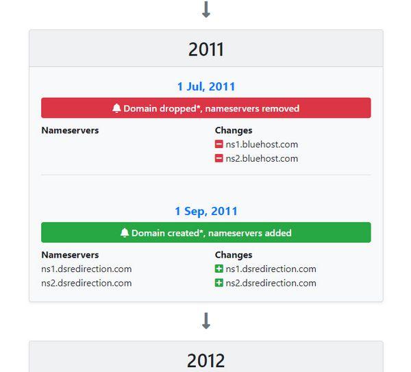 History Domain pondokjeruk.com - 2