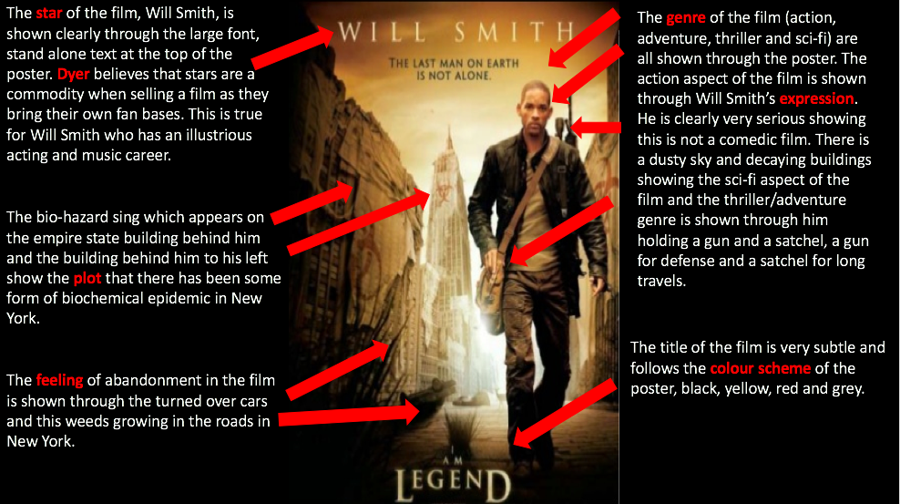 analysis of i am legend 2 vampire apocalypse: a biocultural critique of richard matheson's i am legend  3 critiques listed wikipedia: 31 in in search of wonder (1956), damon knight.