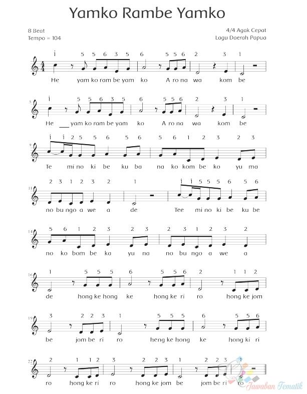 Tempo Lagu - Kordpedia