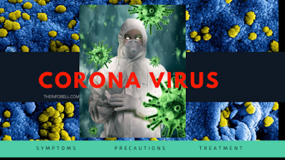 corona virus , virus in india , symptoms ,precautions