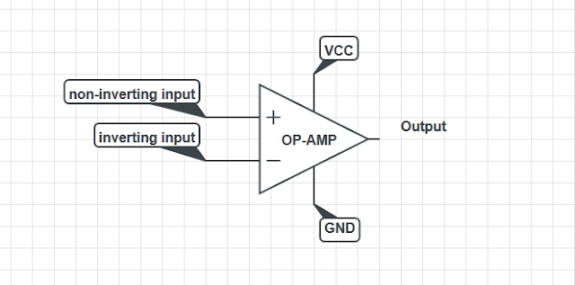 OPERATIONAL AMPLIFIERS - (OP-AMP)