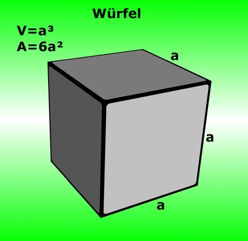 Wie sich das Würfelvolumen verhält, wenn man seine Fläche erhöht