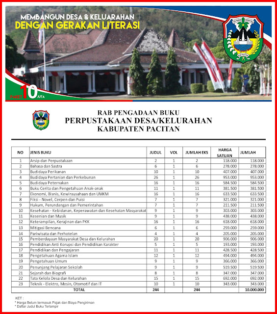 Contoh RAB Pengadaan Buku Perpustakaan Desa Kabupaten Pacitan Provinsi Jawa Timur Paket 10 Juta