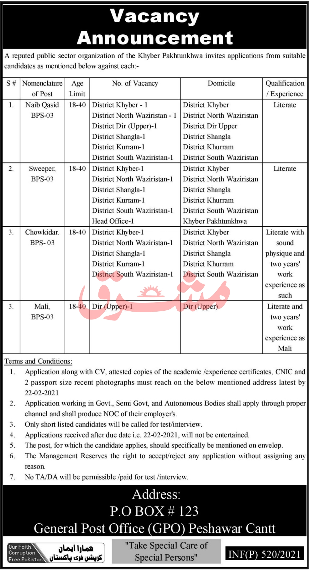 Public Sector Organization Jobs 2021 - Jobs in Peshawar 2021 - New Jobs in KPK 2021