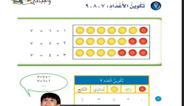 حل درس تكوين الأعداد 8،7 ، 9 الرياضيات للصف الأول ابتدائي