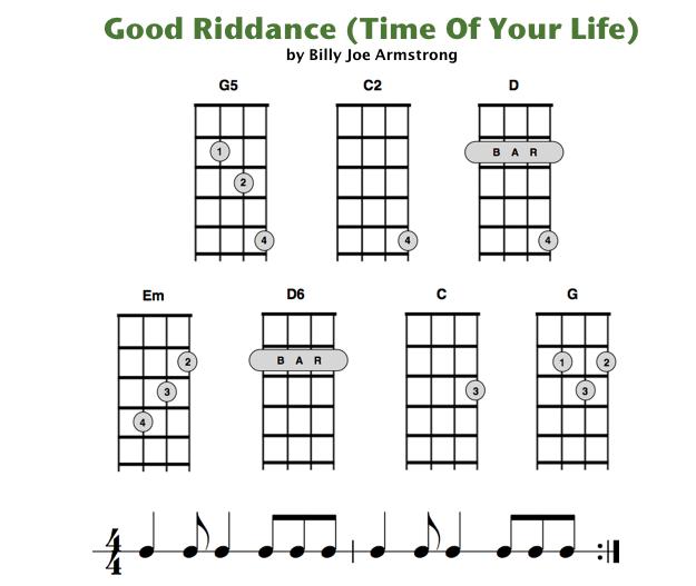 """Ukulele ukulele chords g5 : Wonderland Avenue Music: 2015 Culmination - """"(Good Riddance) Time ..."""