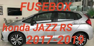 letak box sekring HONDA JAZZ RS 2017-2019