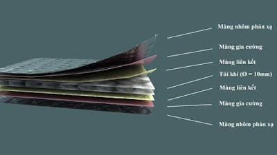 Cấu tạo của túi khí cách nhiệt Cropped-cau-tao-tui-khi-cach-nhiet-cat-tuong