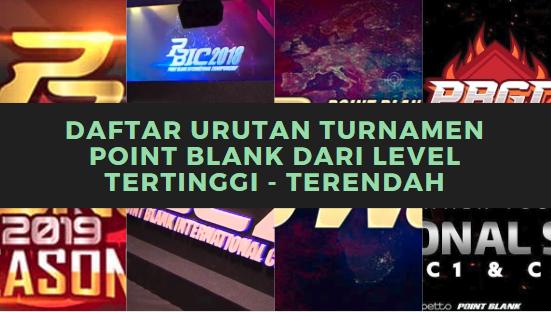 Daftar Urutan Turnamen Point Blank dari Level Tertinggi - Terendah