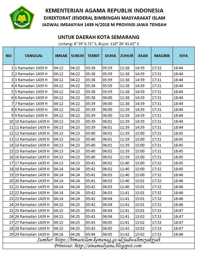 Berikut Jadwal Imsakiyah Puasa Ramadhan  M Atau  H Jadwal Imsakiyah Puasa Ramadhan  Untuk Wilayah Yogyakarta Dan Sekitarnya Catatan Keputusan