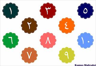 angka bahasa arab 1-10 dan artinya