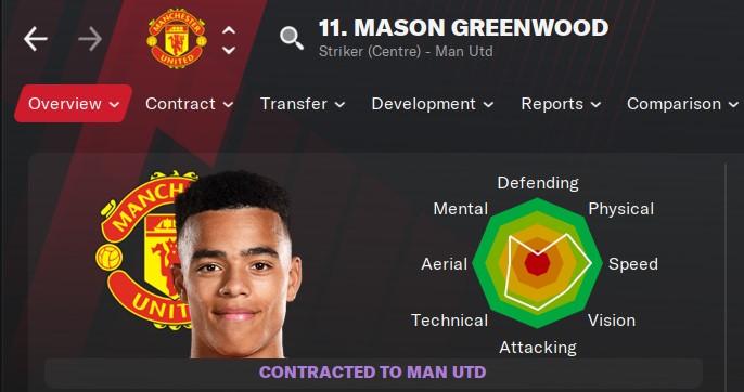 Football Manager 2021 - Mason Greenwood | FM21