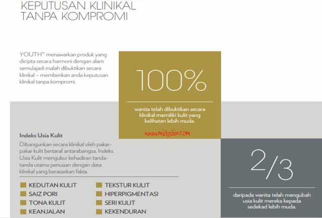 ujian klinikal youth
