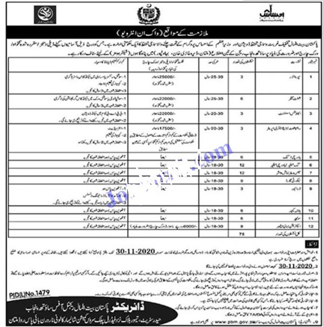 Jobs in Pakistan Bait ul Mal 2020 Advertising Download Application Form