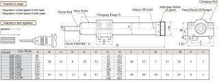 Gas spring, ty hoi điều chỉnh lực và tốc độ model RB 2430, RB 2460, RB 2480