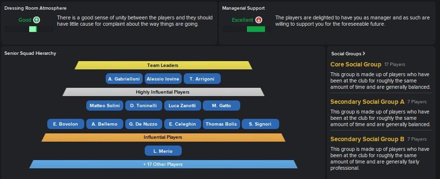 22-23+Squad+Hierarchy.jpg