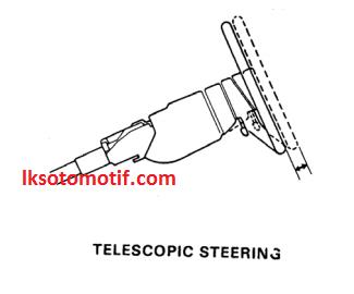 apa itutelescopic steering
