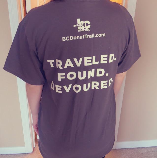 Traveled. Found. Devoured.