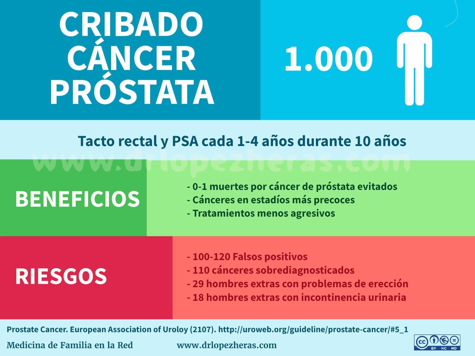 folleto de pacientes con cáncer de próstata