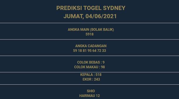 1 - PREDIKSI SIDNEY 04 JUNI 2021