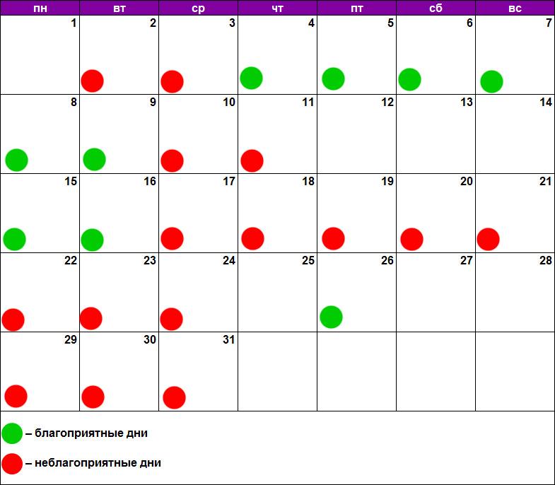 Лунный календарь для стрижки июль 2019