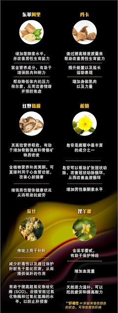 EROJAN包含6大精选成份 东革阿里 (Tongkat Ali) 玛咖 (MACA-Lepidium mevenii) 菟丝子 (Cuscuta Chinensis) 蒺藜 (Tribulus Terrestris) 淫羊藿 (Horny Goat Weed)红葛根(Butea Superba)