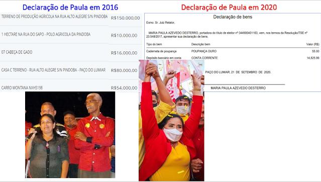 Prefeita de Paço do Lumiar declara à Justiça Eleitoral possuir apenas uns trocados como bens pessoais