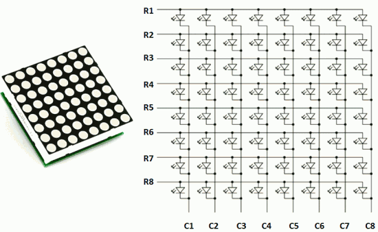 Interface of Dot Matrix to 8051