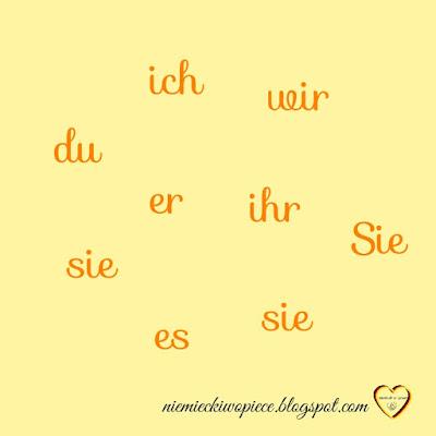 Niemiecki w opiece, niemiecki dla opiekunek, nauka niemieckiego