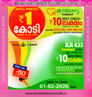 "keralalotteriesresults.in, ""kerala lottery result 1 2 2020 karunya kr 433"", 1th February 2020 result karunya kr.433 today, kerala lottery result 1.2.2020, kerala lottery result 1-2-2020, karunya lottery kr 433 results 01-02-2020, karunya lottery kr 433, live karunya lottery kr-433, karunya lottery, kerala lottery today result karunya, karunya lottery (kr-433) 1/02/2020, kr433, 1/2/2020, kr 433, 01.02.2020, karunya lottery kr433, karunya lottery 1.2.2020, kerala lottery 1/2/2020, kerala lottery result 1-2-2020, kerala lottery results 1 2 2020, kerala lottery result karunya, karunya lottery result today, karunya lottery kr433, 1-2-2020-kr-433-karunya-lottery-result-today-kerala-lottery-results, keralagovernment, result, gov.in, picture, image, images, pics, pictures kerala lottery, kl result, yesterday lottery results, lotteries results, keralalotteries, kerala lottery, keralalotteryresult, kerala lottery result, kerala lottery result live, kerala lottery today, kerala lottery result today, kerala lottery results today, today kerala lottery result, karunya lottery results, kerala lottery result today karunya, karunya lottery result, kerala lottery result karunya today, kerala lottery karunya today result, karunya kerala lottery result, today karunya lottery result, karunya lottery today result, karunya lottery results today, today kerala lottery result karunya, kerala lottery results today karunya, karunya lottery today, today lottery result karunya, karunya lottery result today, kerala lottery result live, kerala lottery bumper result, kerala lottery result yesterday, kerala lottery result today, kerala online lottery results, kerala lottery draw, kerala lottery results, kerala state lottery today, kerala lottare, kerala lottery result, lottery today, kerala lottery today draw result"