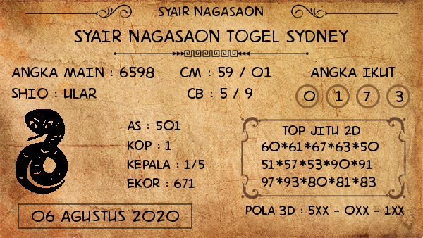 Nagasaon Sidney Kamis 06 Agustus 2020