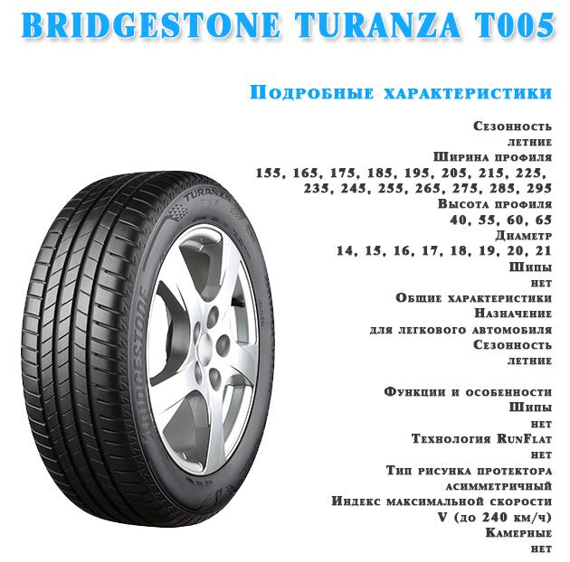 Характеристики шин Bridgestone Turanza T005 летняя